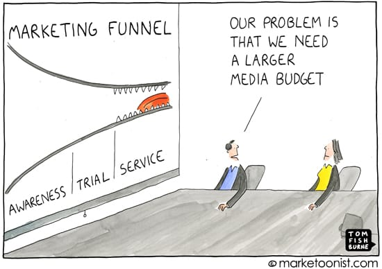 cartoon: marketing funnel