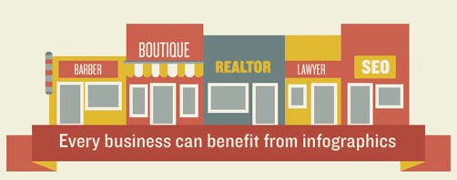 10 Reasons You Need to Create a Cool Infographic | Writtent