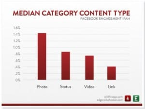 Engaging-Content-on-Facebook-500x377