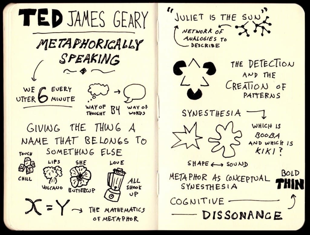 TED-James-Geary-Metaphorically-Speaking-Sketchnotes-1