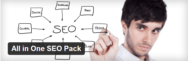 All in One SEO Pack to maximize blog traffic