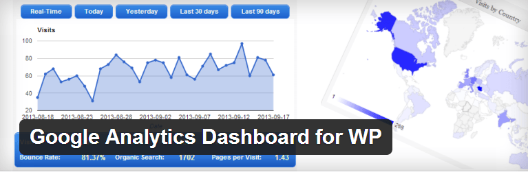 Google Analytics Dashboard For WP to maximize blog traffic